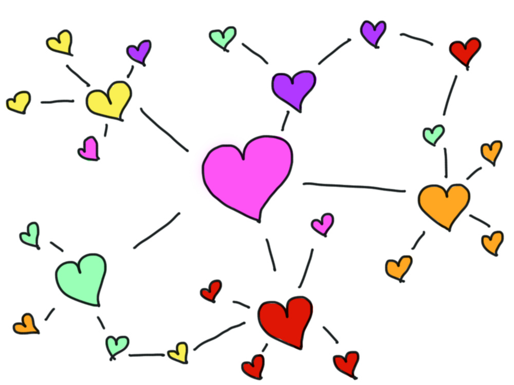 Creative Challenge Brainstorm Kindness Ideas Magical Daydream